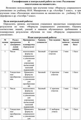 Спецификация  контрольной работы : «Разложение многочленов на множители»