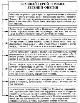 Материал к урокам по русской литературе