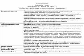 Технологическая карта урока русского языка.  Тема: Окончание существительных во множественном числе в разных падежах.