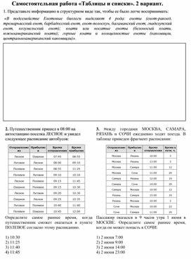 Самостоятельная работа Таблицы и списки В2.docx