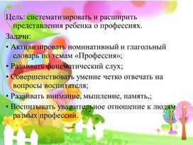 """Дидактическая игра """"Профессии"""""""
