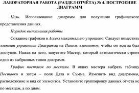 ЛАБОРАТОРНАЯ РАБОТА (РАЗДЕЛ ОТЧЁТА) № 4. ПОСТРОЕНИЕ ДИАГРАММ