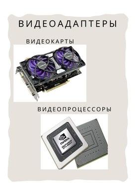 Плакат Видеоадаптеры 3