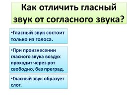 Технологическая карта открытого урока в 1 классе по русскому языку + презентация