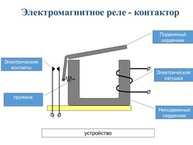 Урок 30_Электромагнитное реле (1)