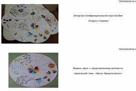 Конструкт для дошкольников: формирование  структуры речевого высказывания  на основе лексико-грамматической  упражняемости  через  использование развивающих коммуникативных  технологий.