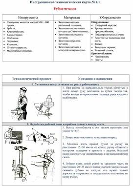 Инструкционно-технологическая карта № 4.1  Рубка металла