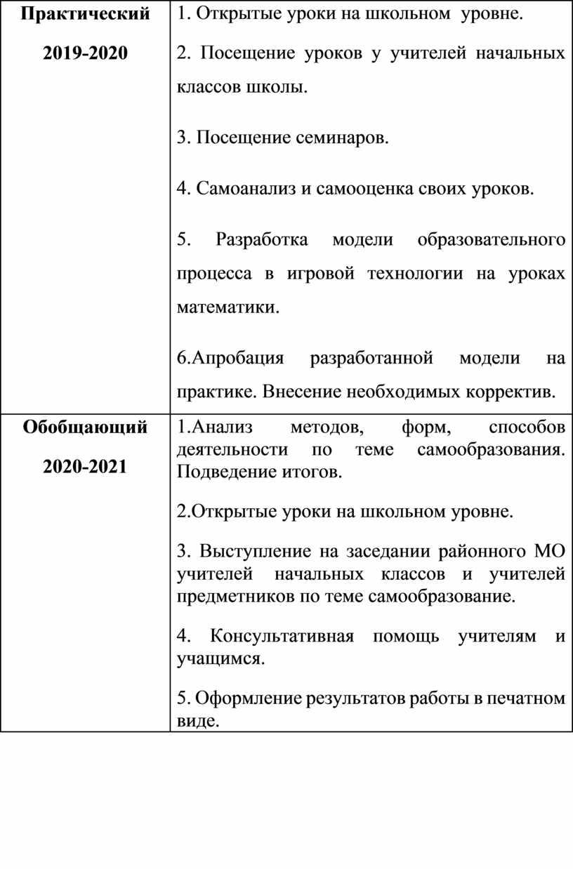 Практический 2019-2020 1