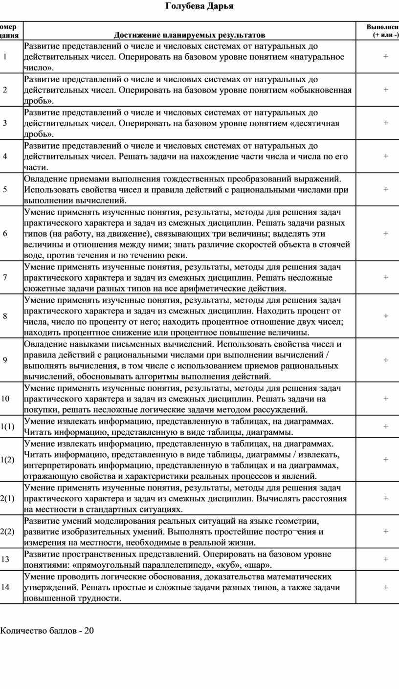 Голубева Дарья Номер задания