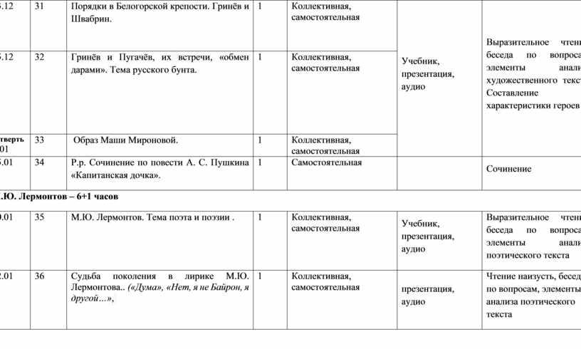 Порядки в Белогорской крепости