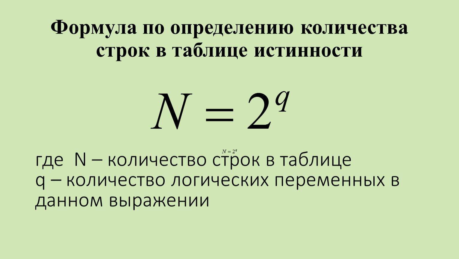 формулы по займу