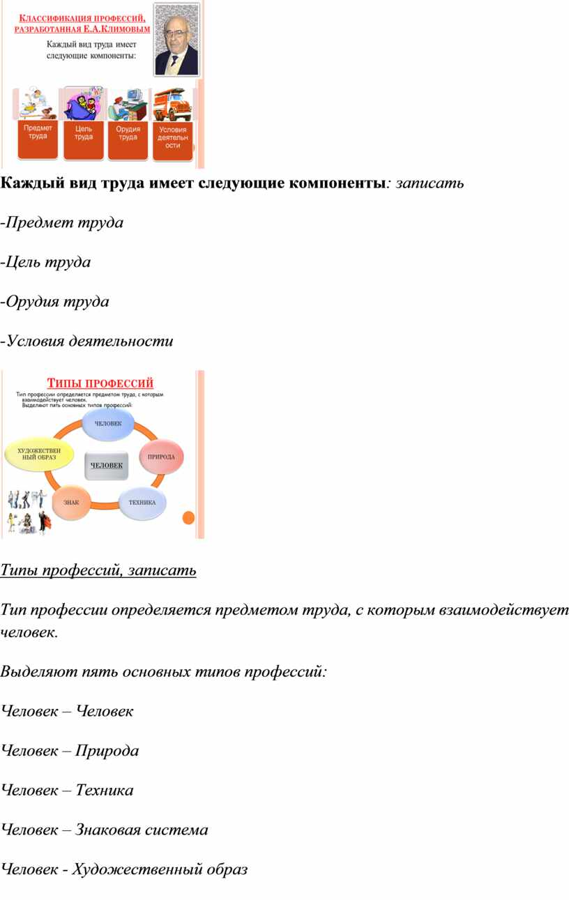 Каждый вид труда имеет следующие компоненты : записать -Предмет труда -Цель труда -Орудия труда -Условия деятельности