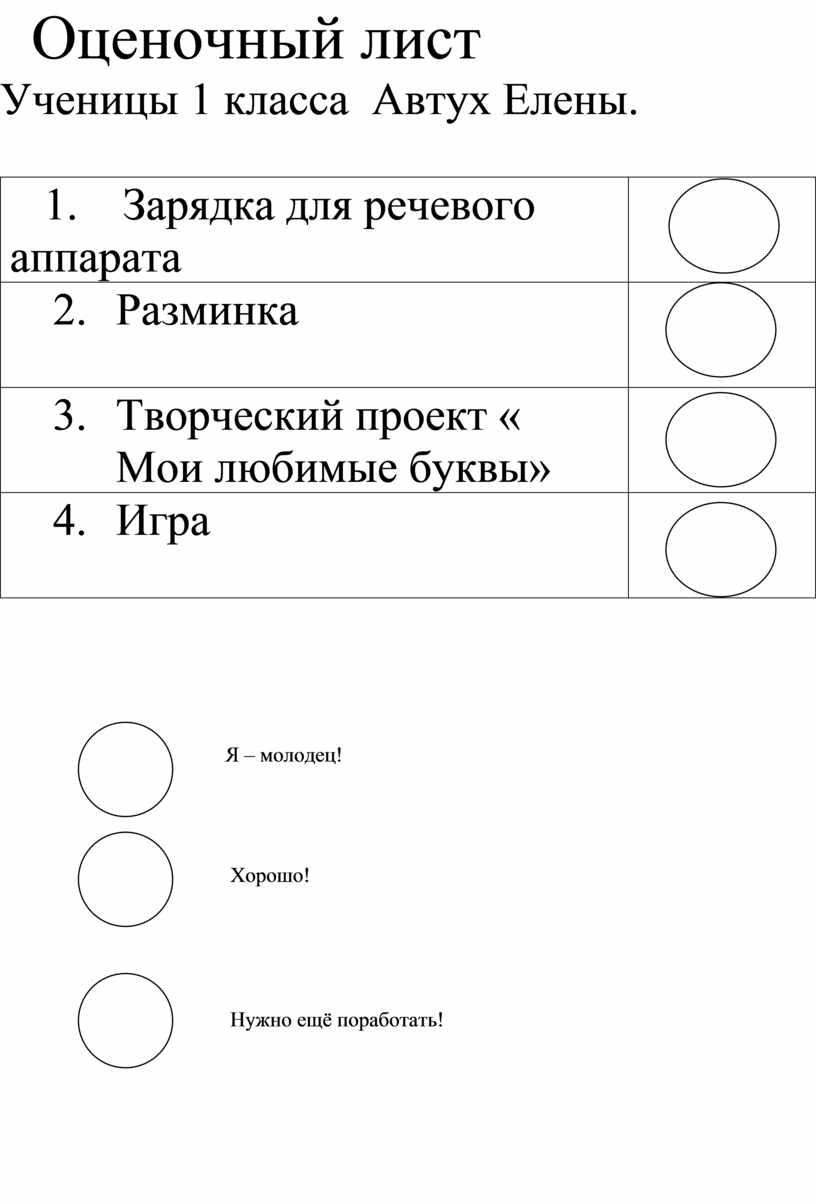 Оценочный лист Ученицы 1 класса