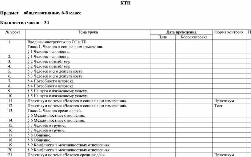 КТП Предмет обществознание, 6-б класс