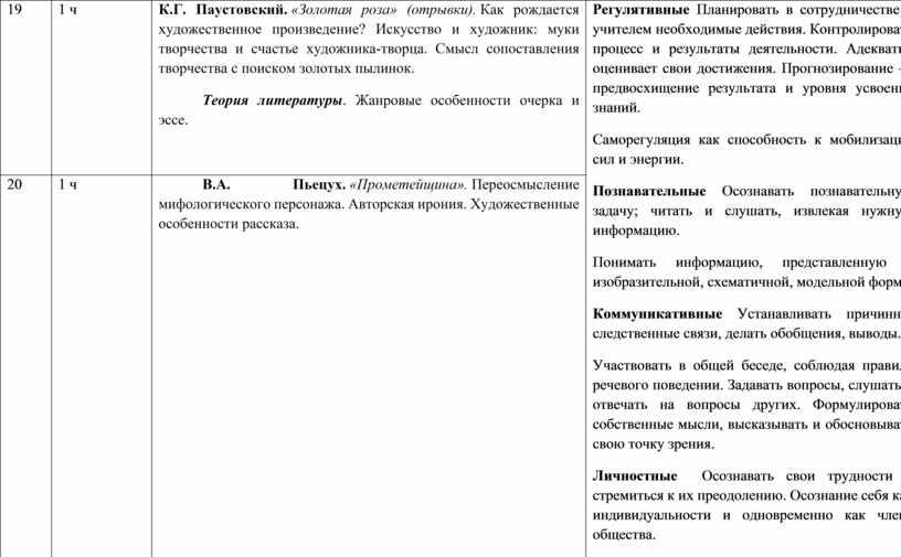 К.Г. Паустовский. «Золотая роза» (отрывки)