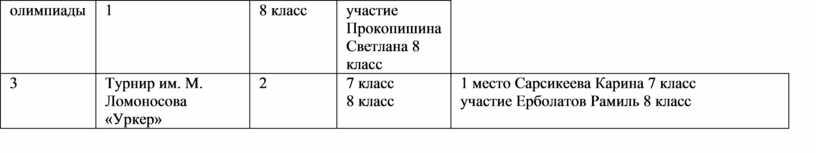 Прокопишина Светлана 8 класс 3