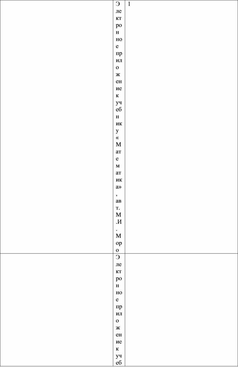 Электронное приложение к учебнику «Математика», авт