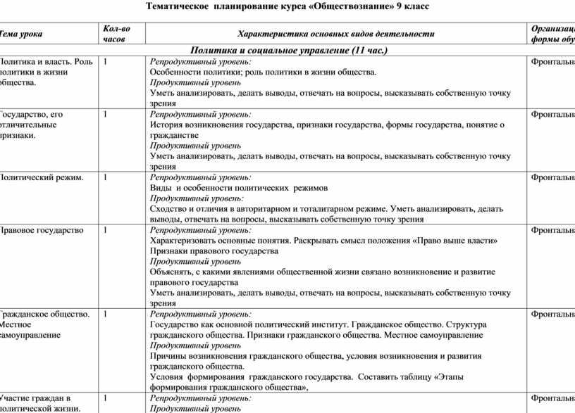 Тематическое планирование курса «Обществознание» 9 класс №