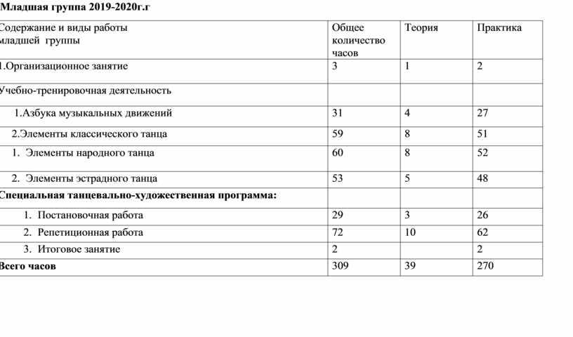 Младшая группа 2019-2020г.г