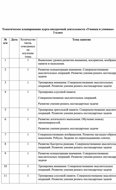 Тематическое планирование курса внеурочной деятельности «Умники и умницы» 3 класс № п/п