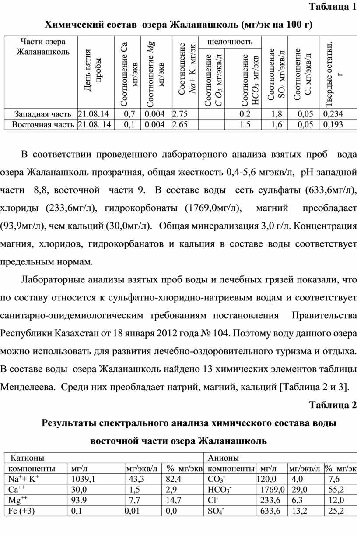 Таблица 1 Химический состав озера