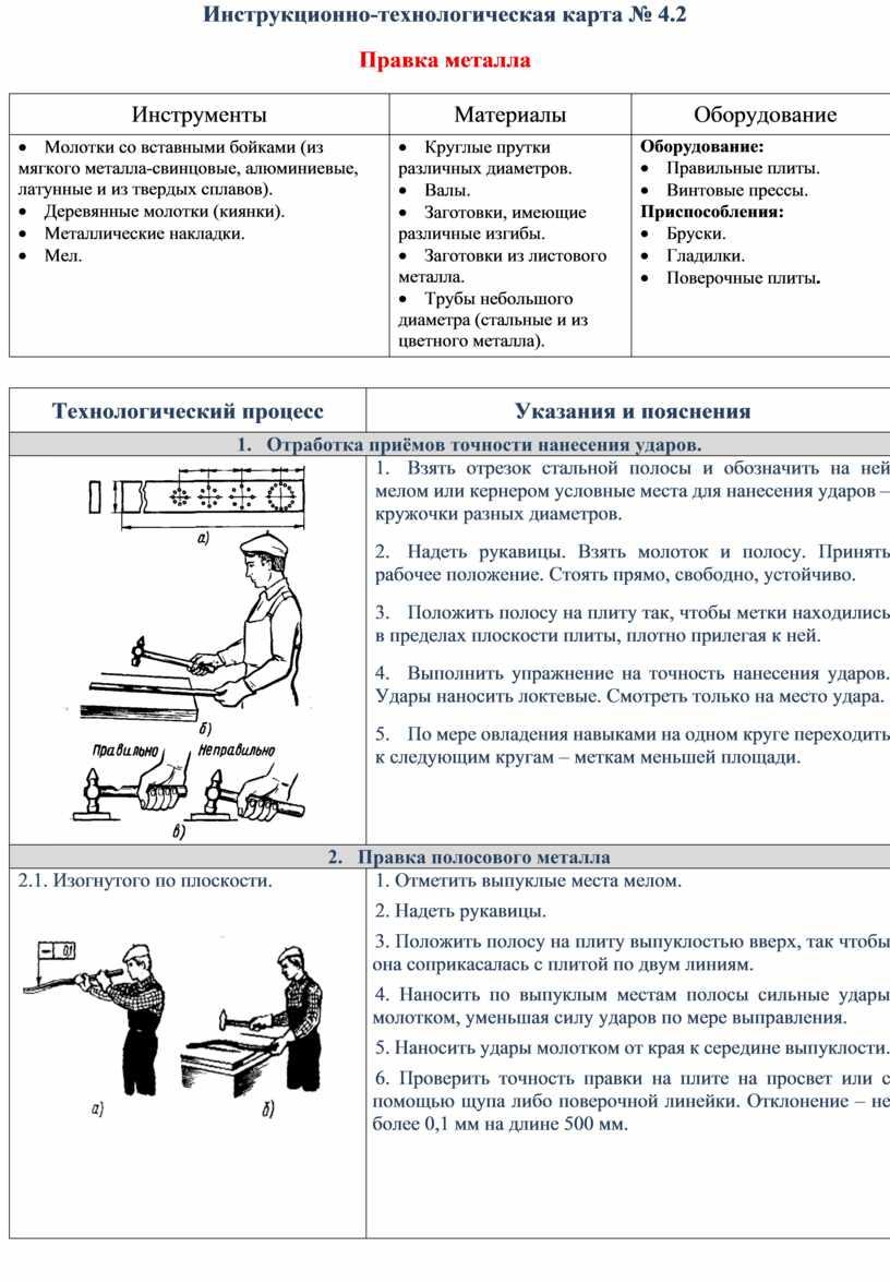 Инструкционно-технологическая карта № 4