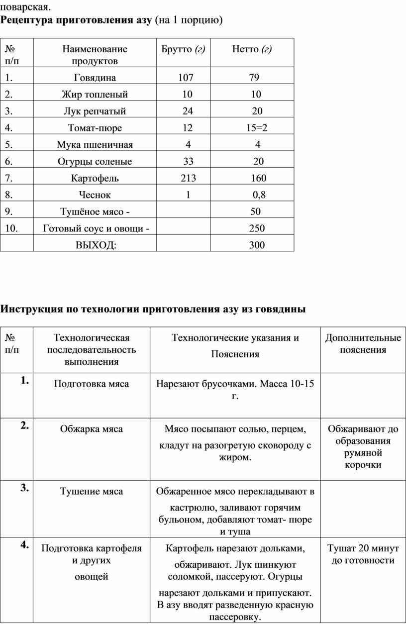 Рецептура приготовления азу (на 1 порцию) № п/п