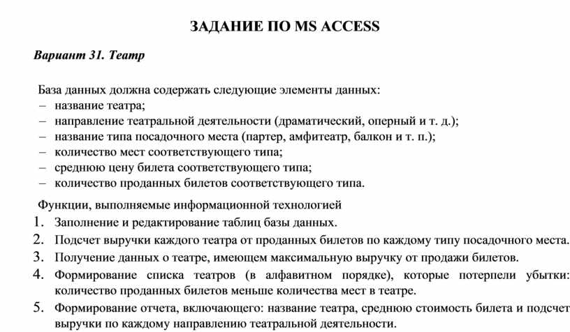 ЗАДАНИЕ ПО MS ACCESS Вариант 31