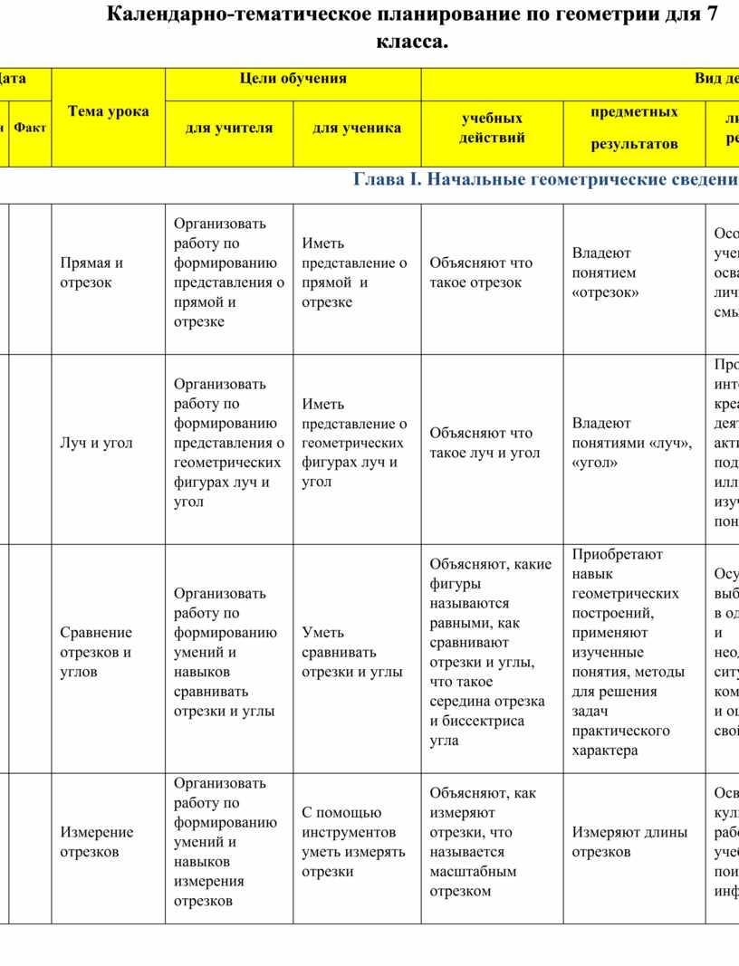 Календарно-тематическое планирование по геометрии для 7 класса