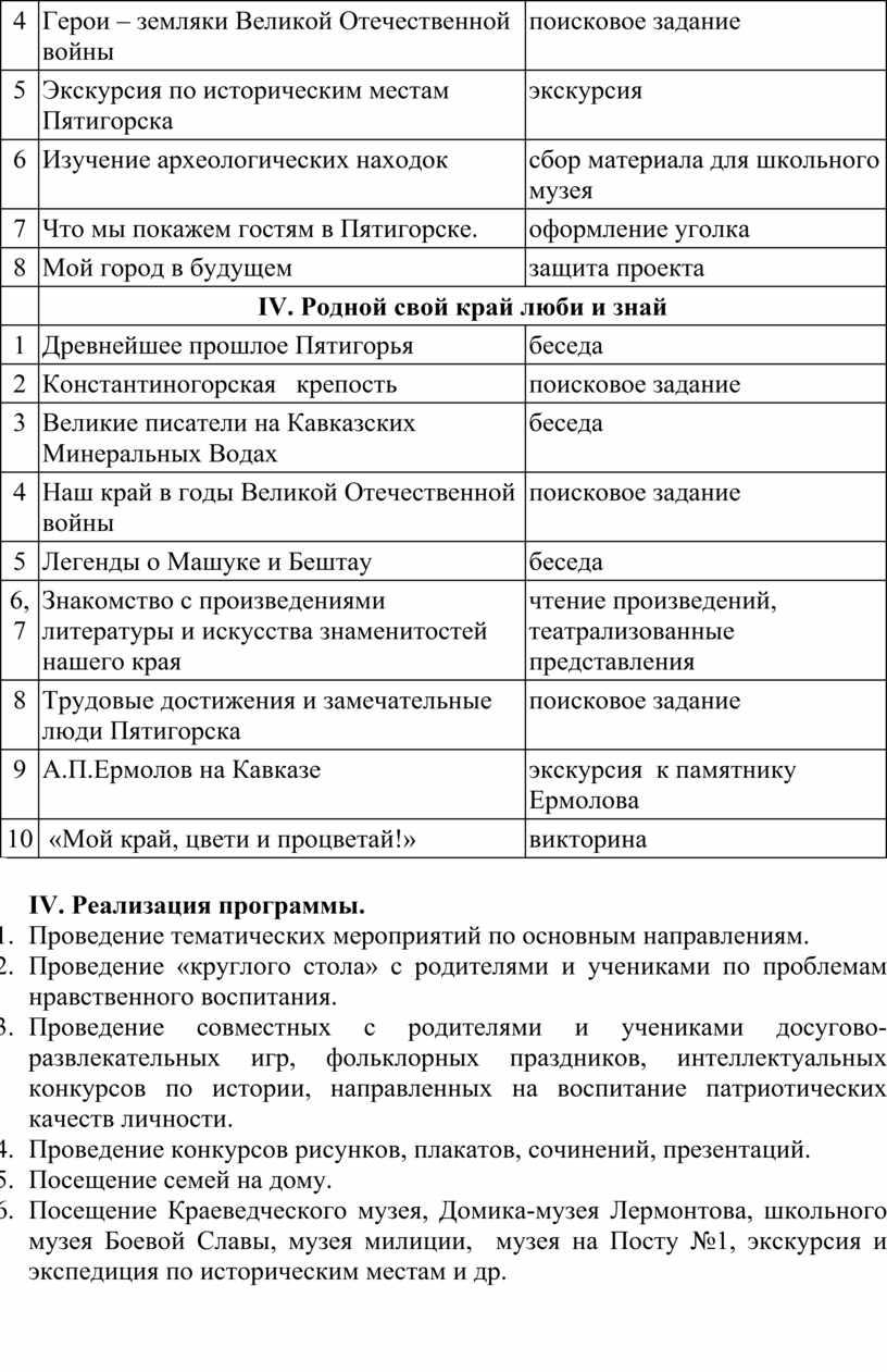 Герои – земляки Великой Отечественной войны поисковое задание 5
