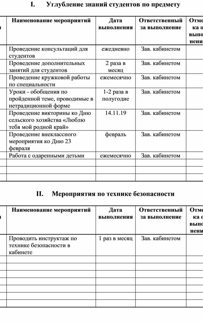 I. Углубление знаний студентов по предмету № п\п