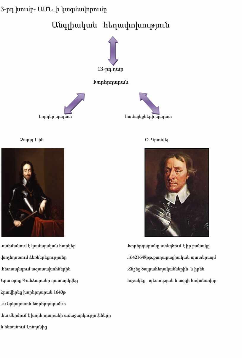 3-րդ խումբ- ԱՄՆ_ի կազմավորումը Անգլիական հեղափոխություն 13-րդ դար Խորհրդարան Լորդեր պալատ համայնքների պալատ Չարլզ 1-ին Օ. Կրոմվել . սահմանում է կամայական հարկեր .Խորհրդարանը ստեղծում է…