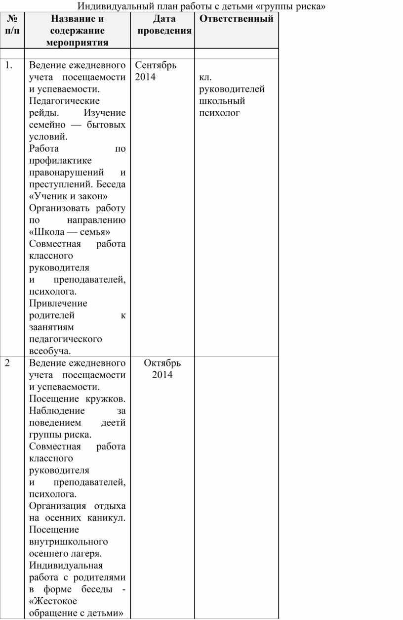 Индивидуальный план работы с детьми «группы риска» № п/п