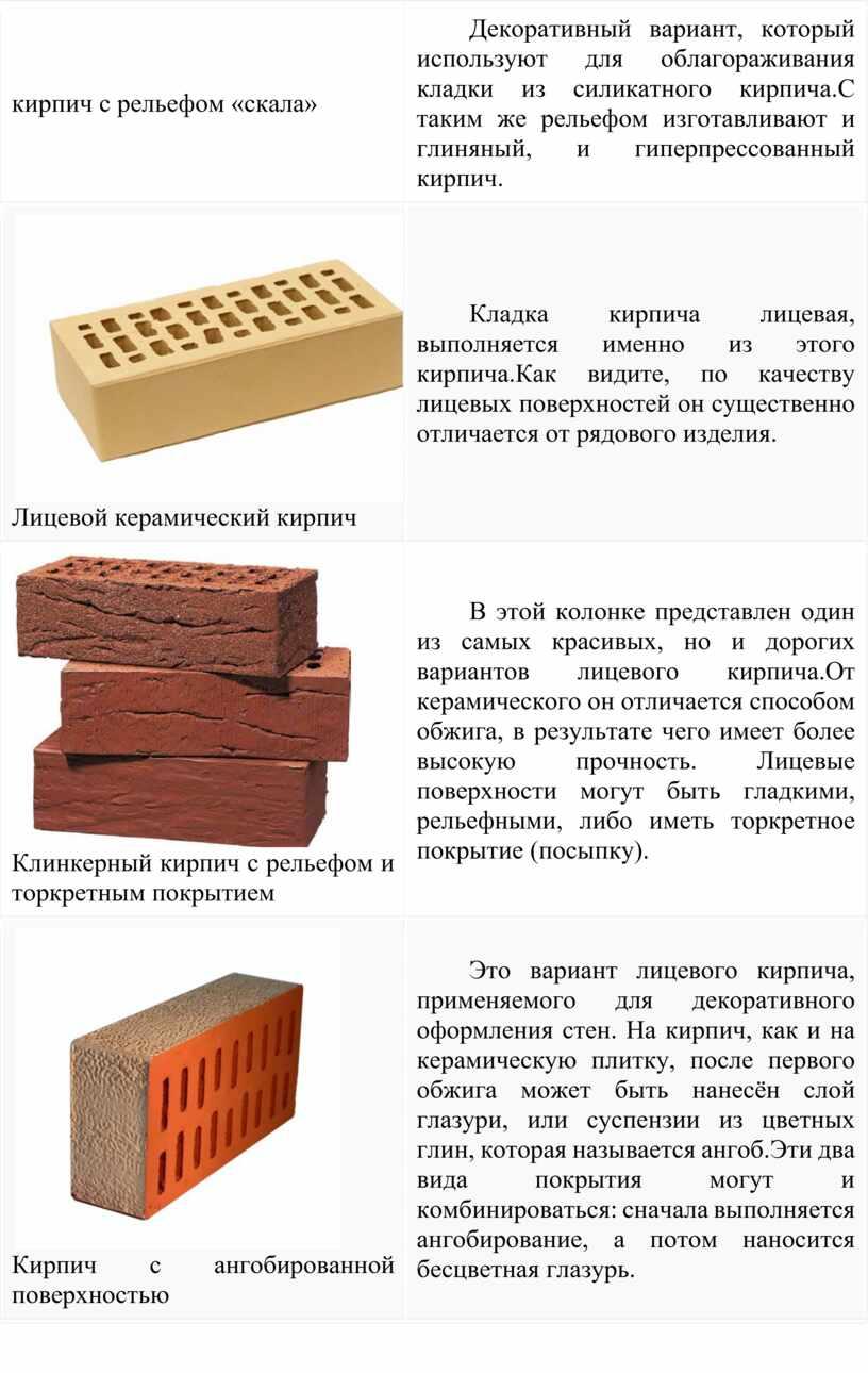 Декоративный вариант, который используют для облагораживания кладки из силикатного кирпича