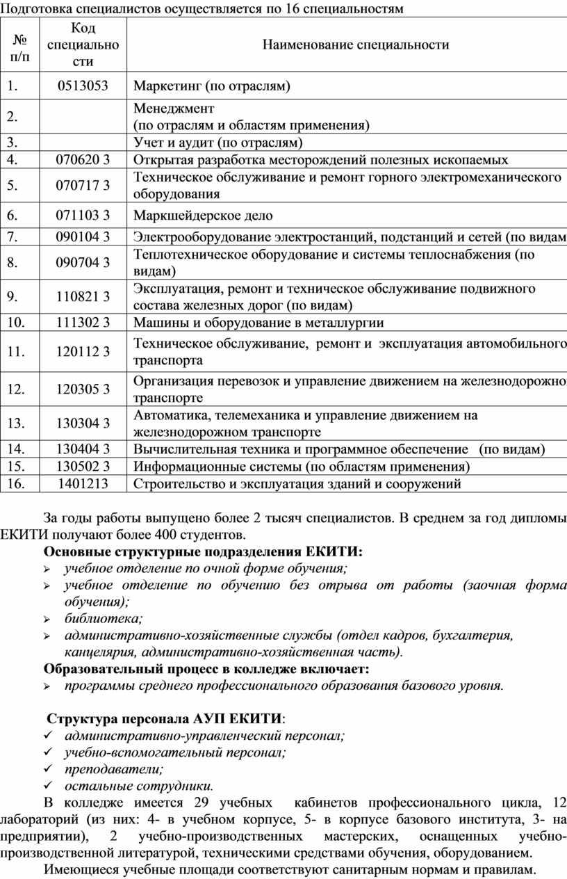 Подготовка специалистов осуществляется по 16 специальностям № п/п