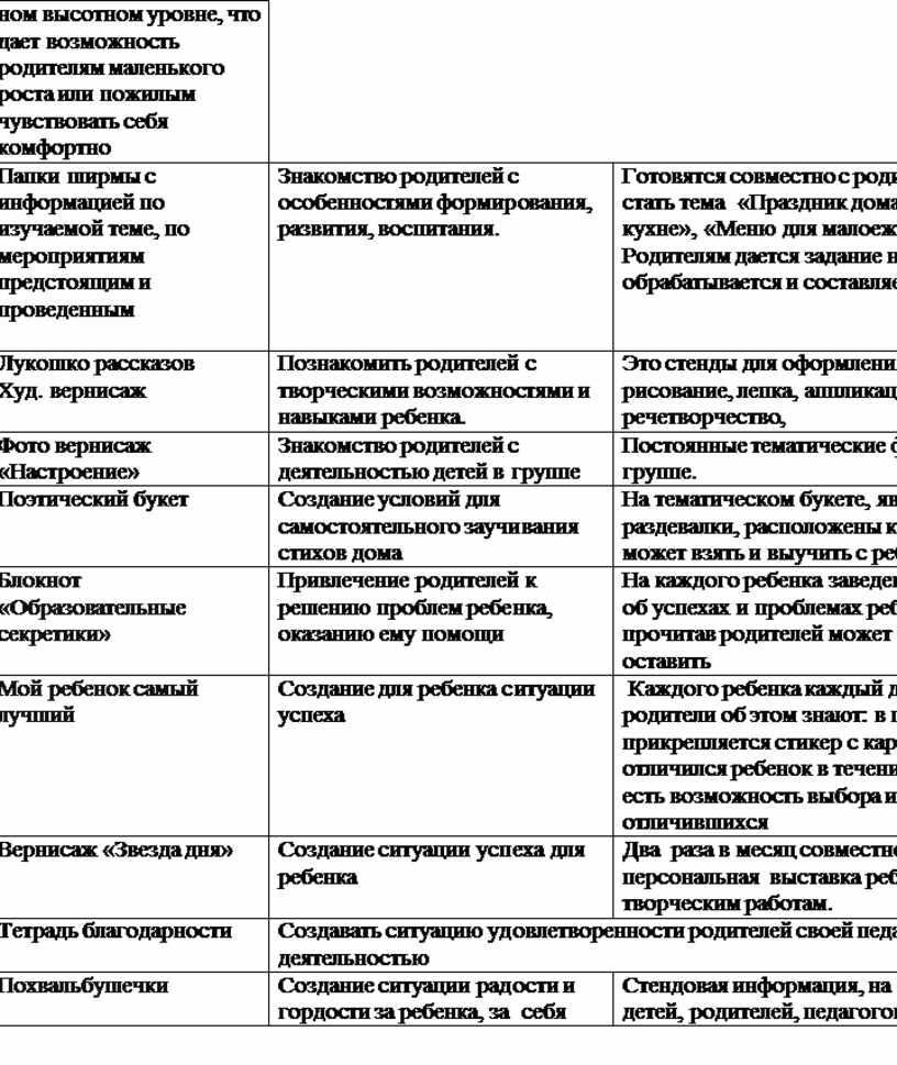 Папки ширмы с информацией по изучаемой теме, по мероприятиям предстоящим и проведенным