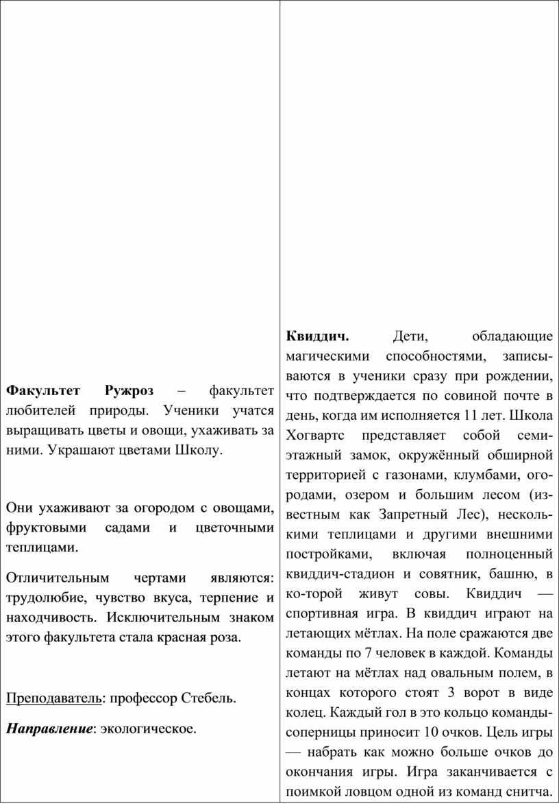 Факультет Ружроз – факультет любителей природы