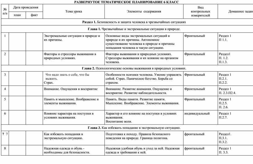 РАЗВЕРНУТОЕ тематическое планирование 6 класс № п/п