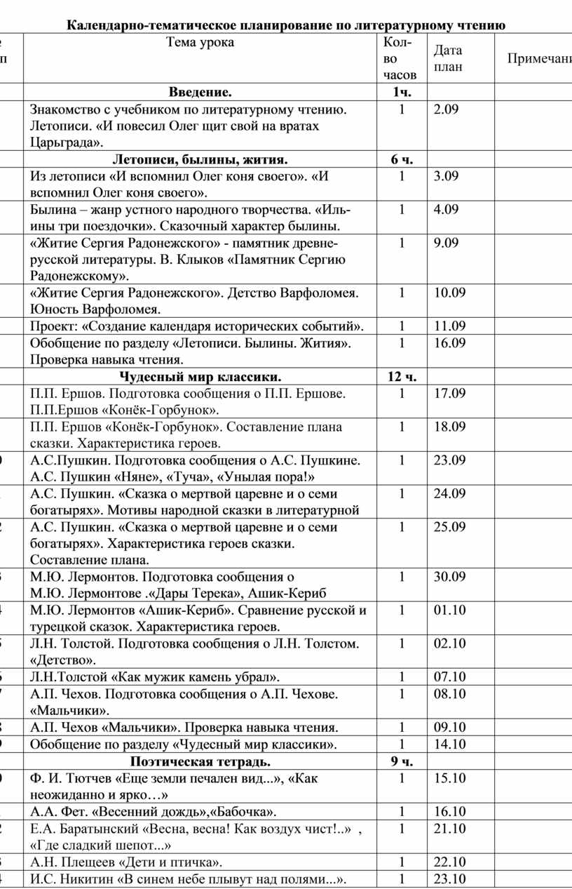 Календарно-тематическое планирование по литературному чтению № п/п