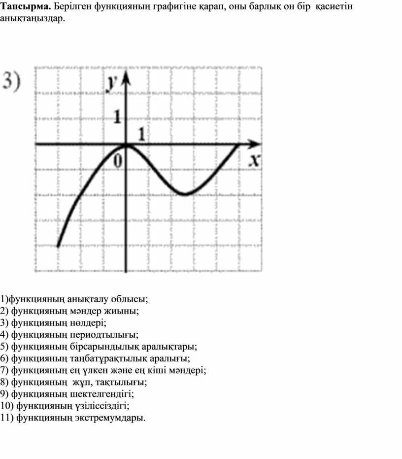 Тапсырма. Берілген функцияның графигіне қарап, оны барлық он бір қасиетін анықтаңыздар