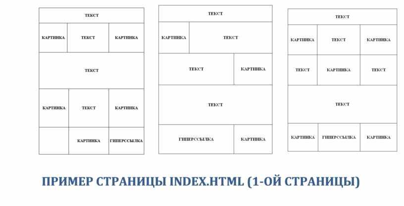 ПРИМЕР СТРАНИЦЫ INDEX.HTML (1-ОЙ