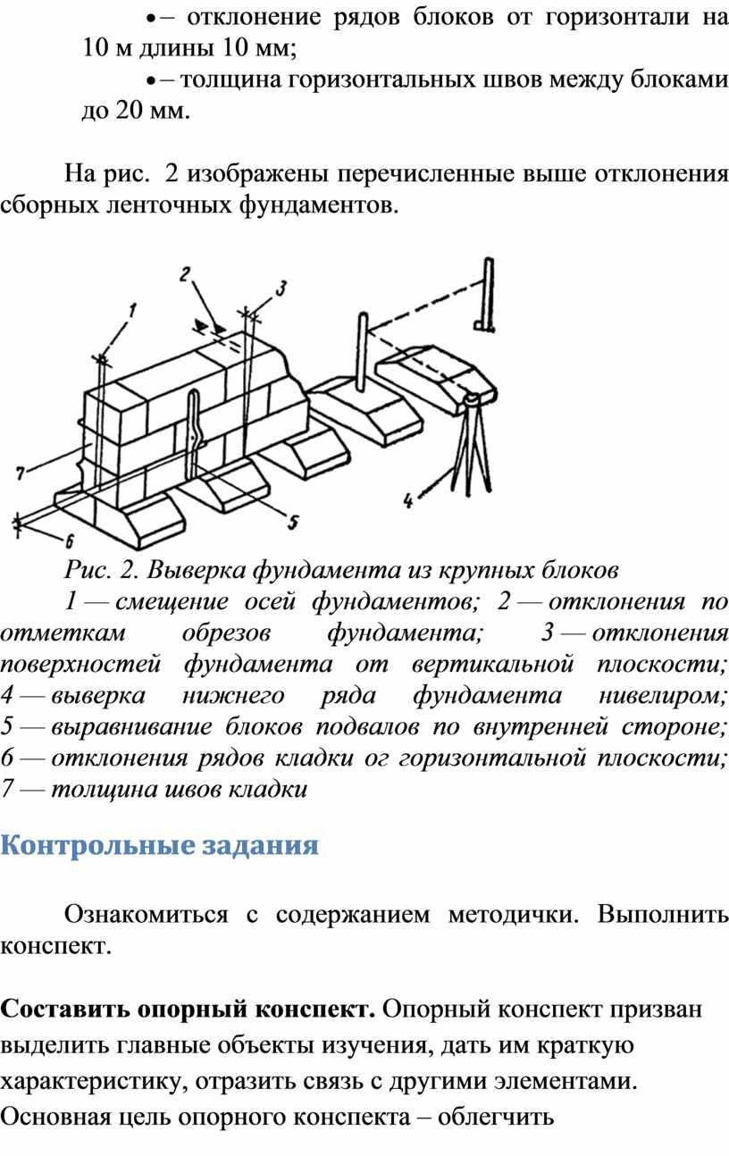На рис. 2 изображены перечисленные выше отклонения сборных ленточных фундаментов