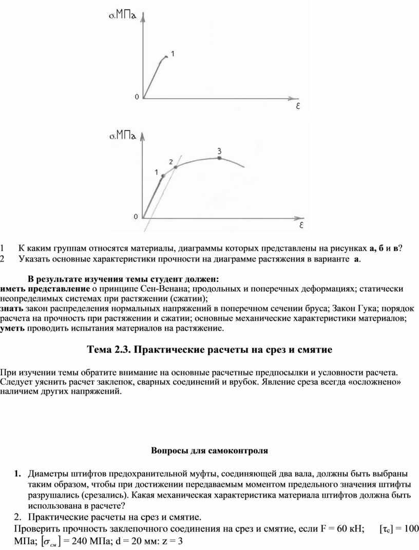 К каким группам относятся материалы, диаграммы которых представлены на рисунках а, б и в ? 2