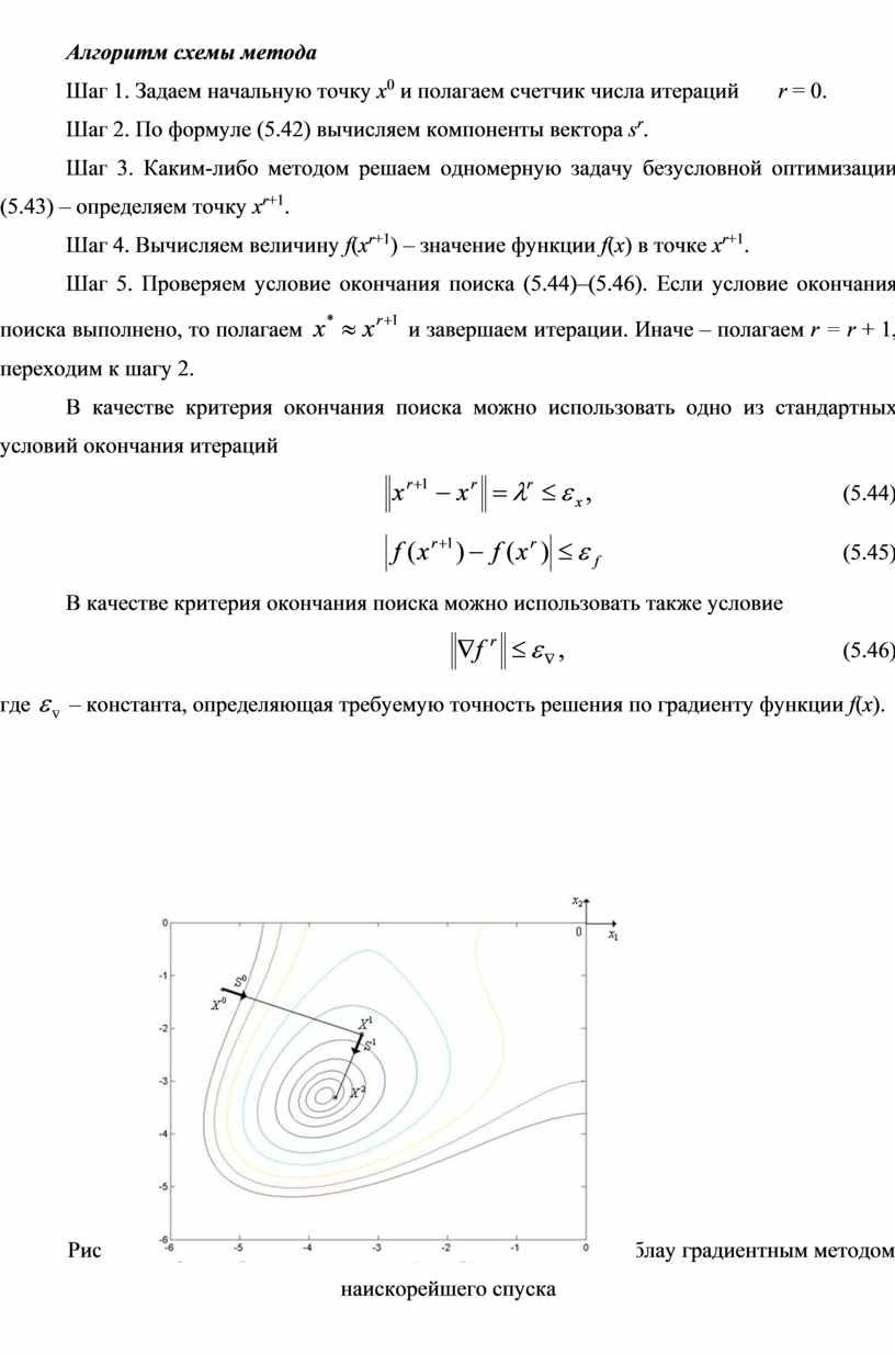 Алгоритм схемы метода Шаг 1.