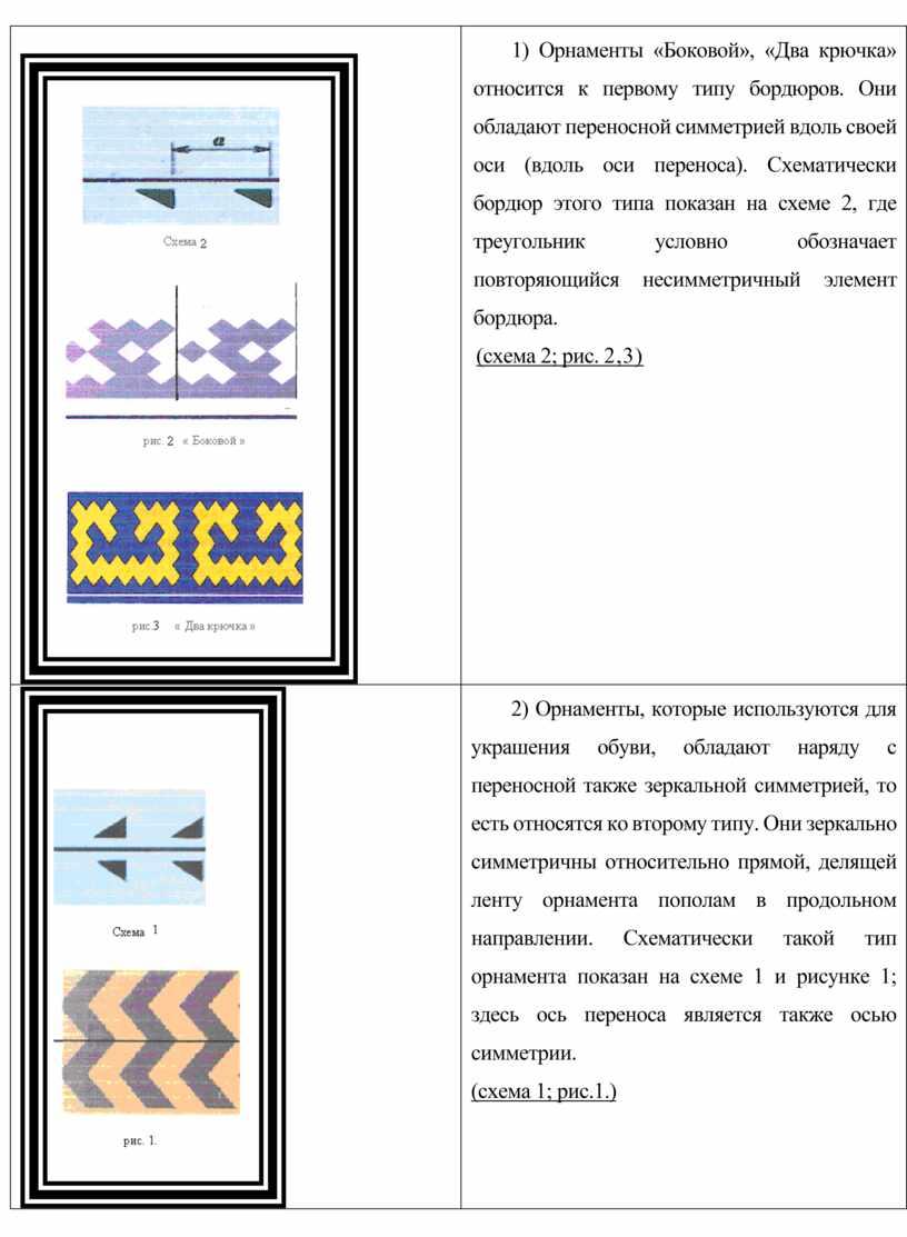 Орнаменты «Боковой», «Два крючка» относится к первому типу бордюров