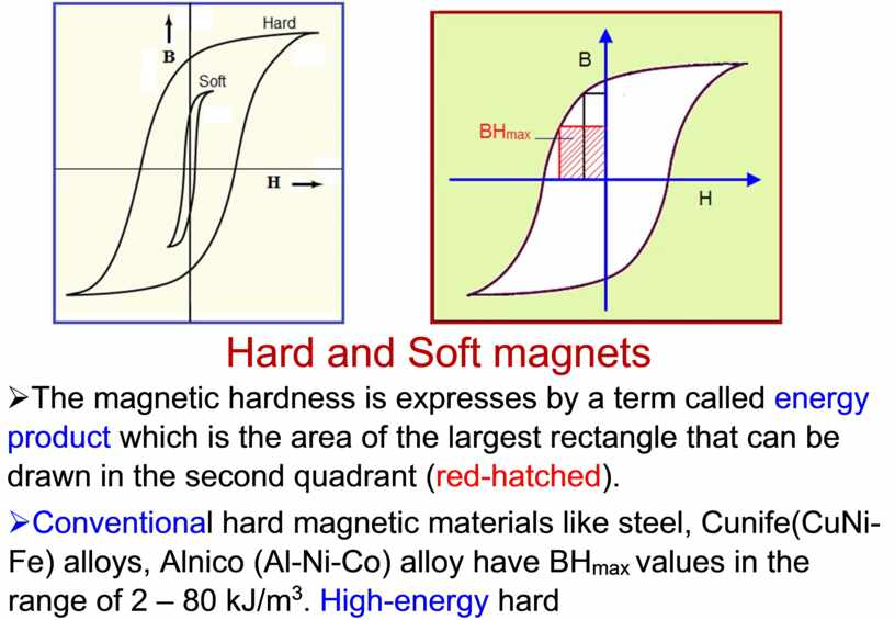 Hard and Soft magnets Ø The magnetic hardness is expresses by a term called energy product which is the area of the largest rectangle that…