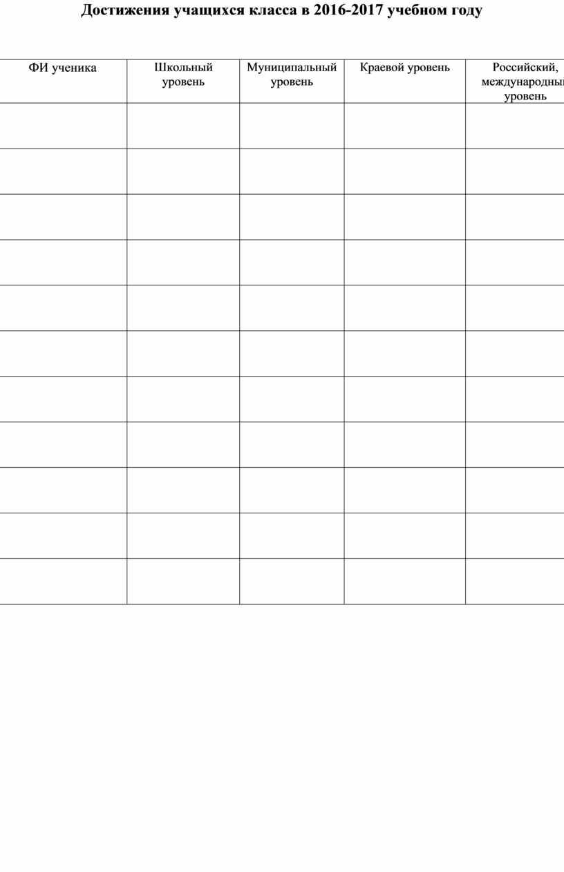 Достижения учащихся класса в 2016-2017 учебном году №