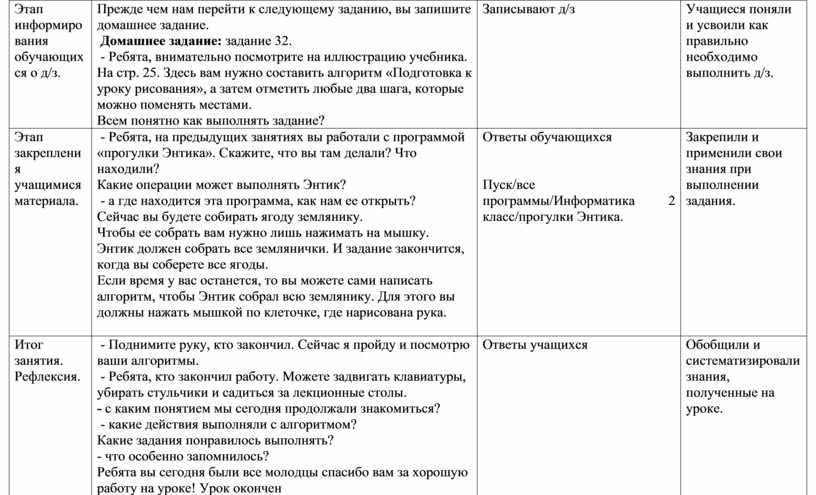 Этап информирования обучающихся о д/з