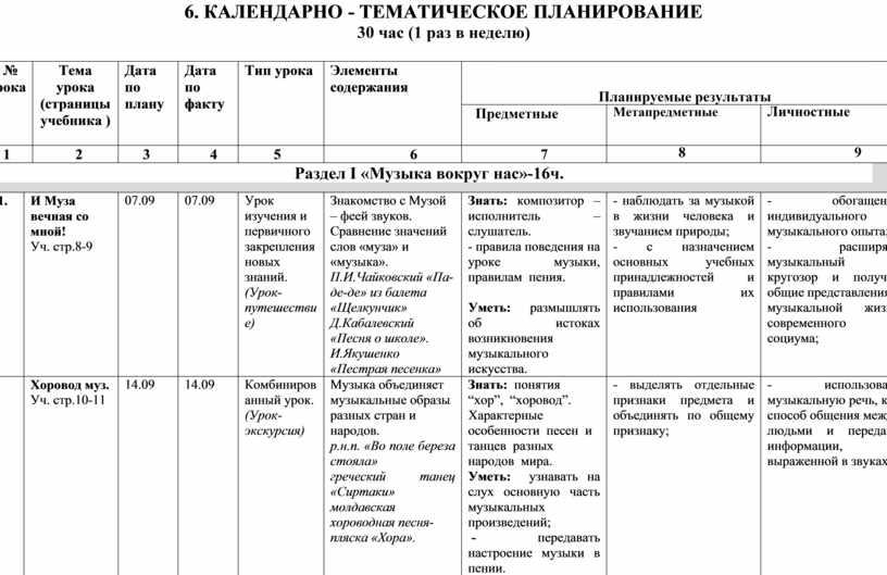КАЛЕНДАРНО - ТЕМАТИЧЕСКОЕ ПЛАНИРОВАНИЕ 30 час (1 раз в неделю) № урока