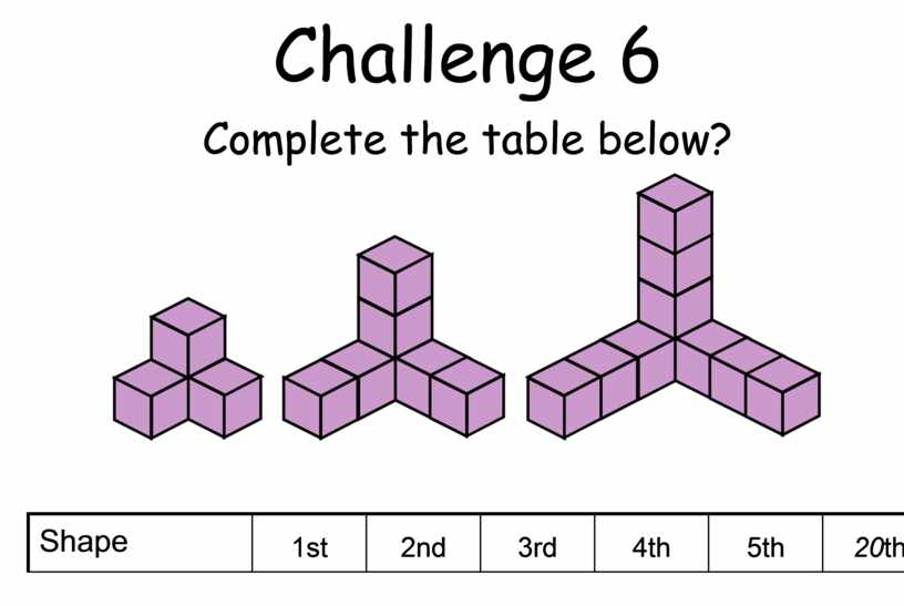 Challenge 6 Complete the table below?